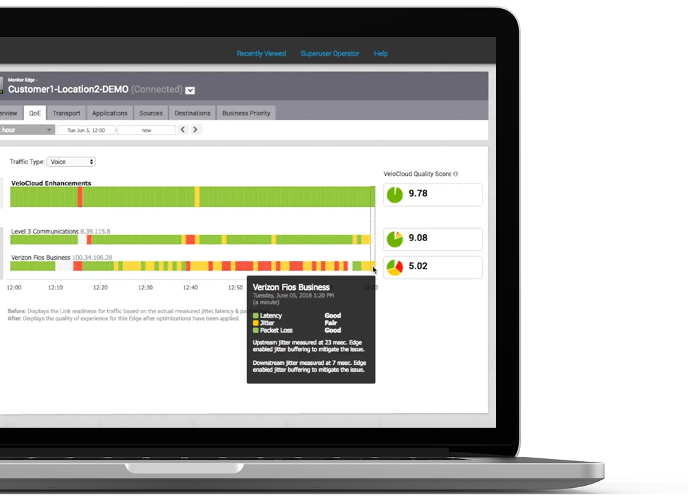 SD-WAN Cropped Laptop with Dashboard Mockup